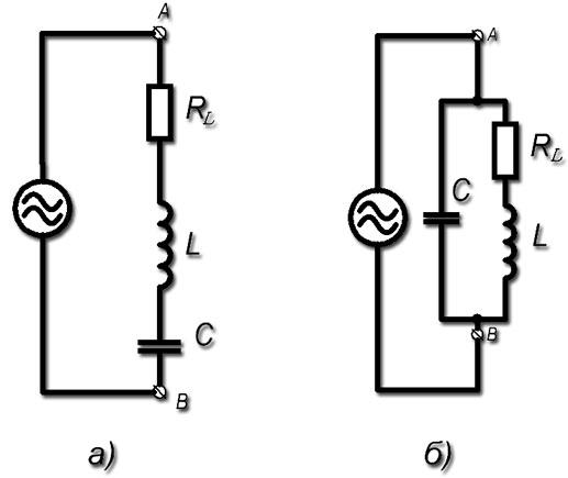 Последовательный и параллельный колебательные контура