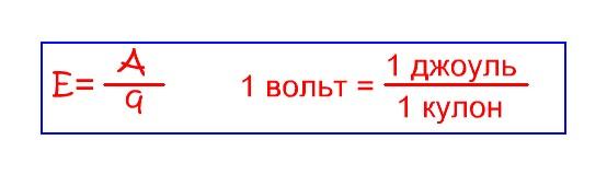 ehlektrodvizhushchaya-sila-formula