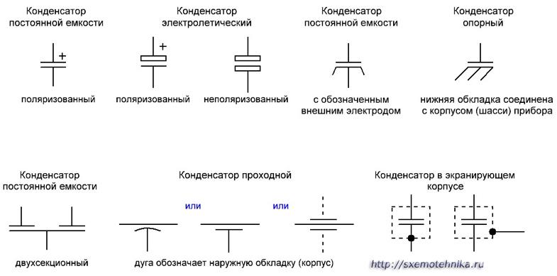 Обозначение конденсаторов