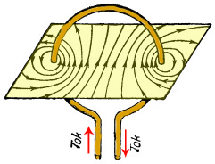 Напряженность магнитного поля в витке